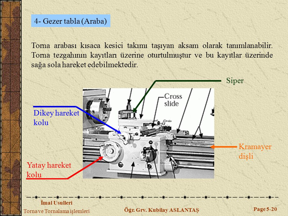 4- Gezer tabla (Araba)