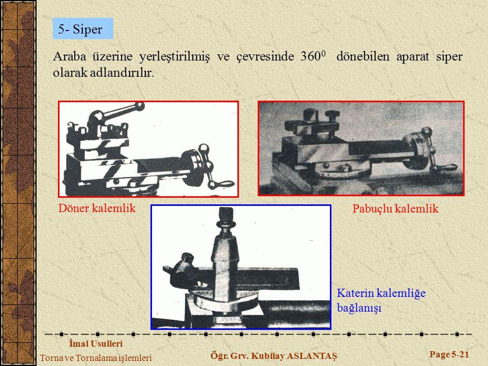 5- Siper Araba üzerine yerleştirilmiş ve çevresinde 3600 dönebilen aparat siper olarak adlandırılır.