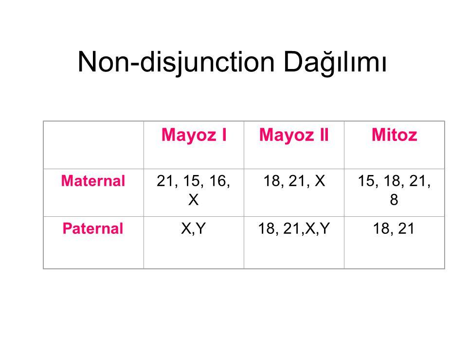 Non-disjunction Dağılımı