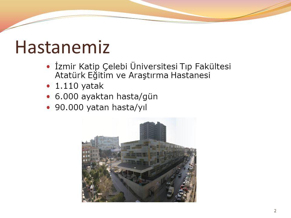Hastanemiz İzmir Katip Çelebi Üniversitesi Tıp Fakültesi Atatürk Eğitim ve Araştırma Hastanesi. 1.110 yatak.