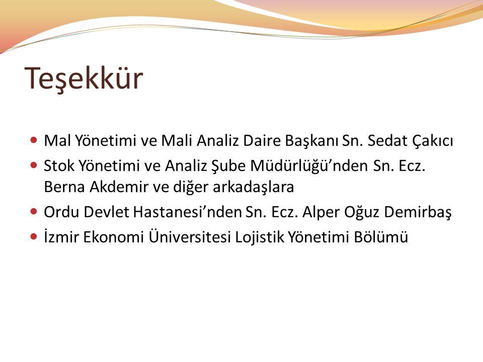 Teşekkür Mal Yönetimi ve Mali Analiz Daire Başkanı Sn. Sedat Çakıcı