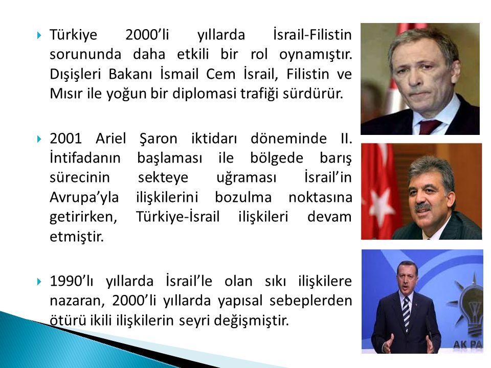 Türkiye 2000'li yıllarda İsrail-Filistin sorununda daha etkili bir rol oynamıştır. Dışişleri Bakanı İsmail Cem İsrail, Filistin ve Mısır ile yoğun bir diplomasi trafiği sürdürür.
