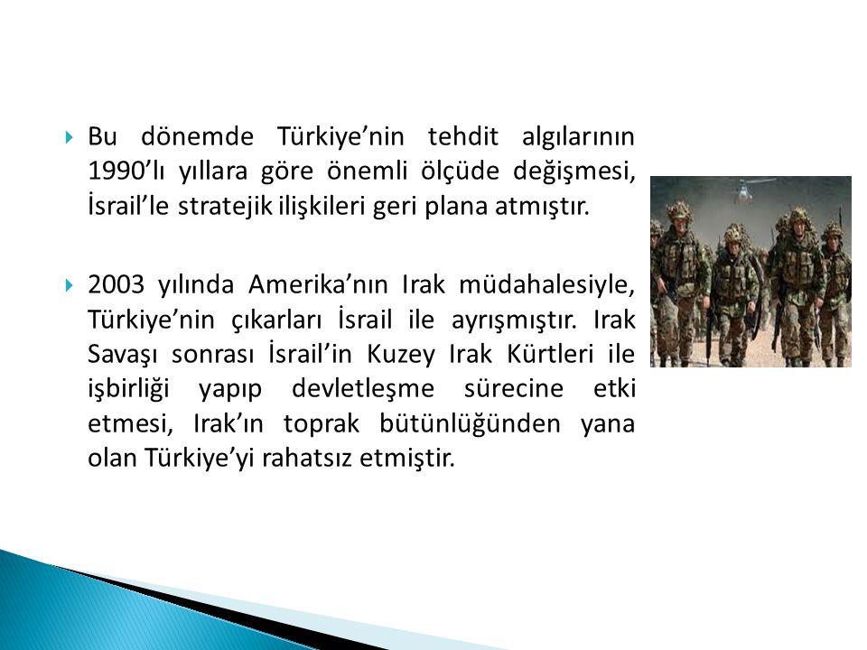Bu dönemde Türkiye'nin tehdit algılarının 1990'lı yıllara göre önemli ölçüde değişmesi, İsrail'le stratejik ilişkileri geri plana atmıştır.
