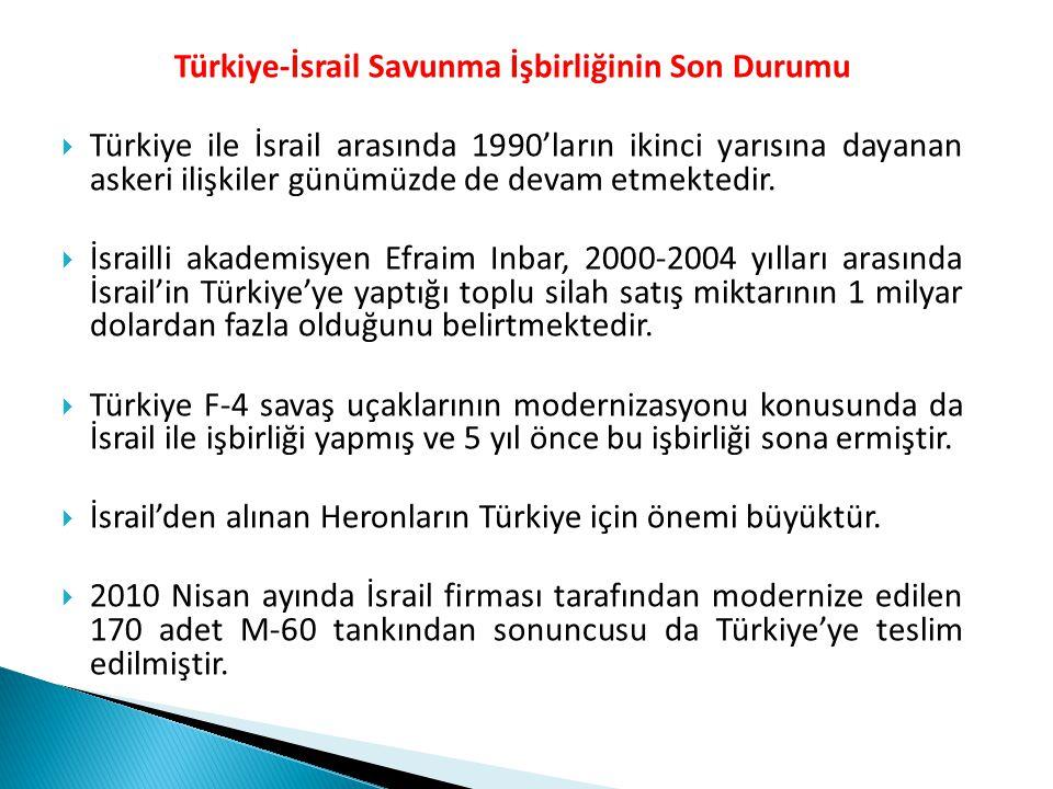 Türkiye-İsrail Savunma İşbirliğinin Son Durumu