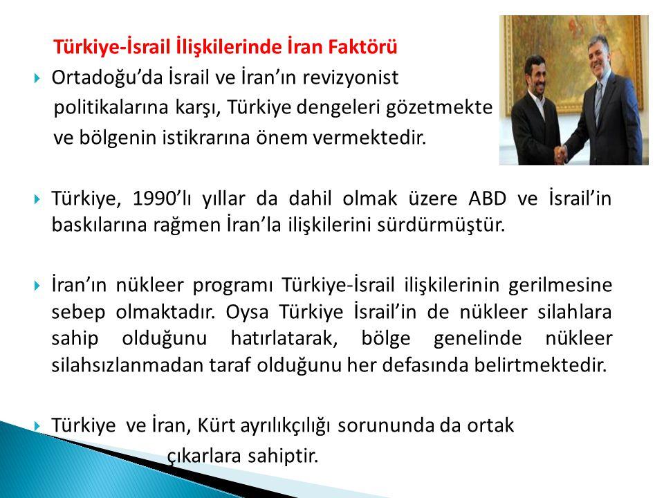 Türkiye-İsrail İlişkilerinde İran Faktörü