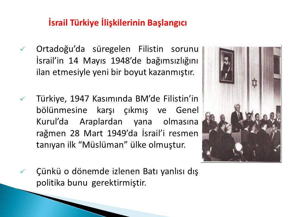 İsrail Türkiye İlişkilerinin Başlangıcı