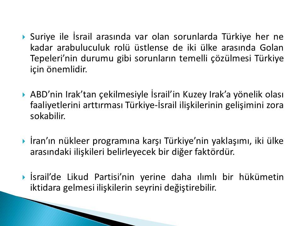Suriye ile İsrail arasında var olan sorunlarda Türkiye her ne kadar arabuluculuk rolü üstlense de iki ülke arasında Golan Tepeleri'nin durumu gibi sorunların temelli çözülmesi Türkiye için önemlidir.