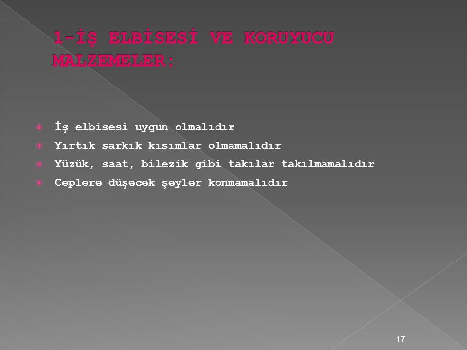 1-İŞ ELBİSESİ VE KORUYUCU MALZEMELER: