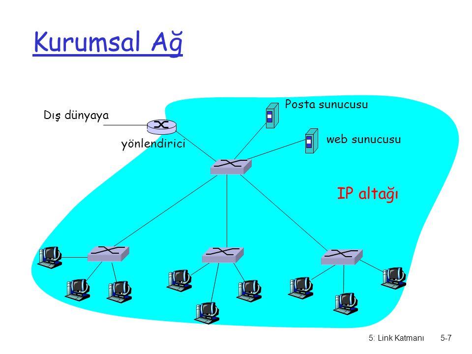 Kurumsal Ağ IP altağı Posta sunucusu Dış dünyaya web sunucusu