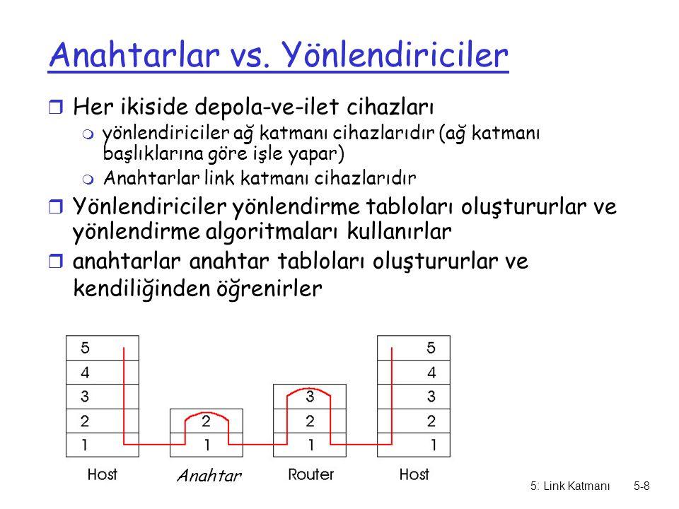 Anahtarlar vs. Yönlendiriciler