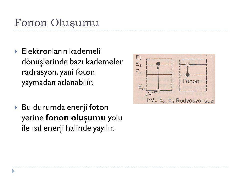 Fonon Oluşumu Elektronların kademeli dönüşlerinde bazı kademeler radrasyon, yani foton yaymadan atlanabilir.