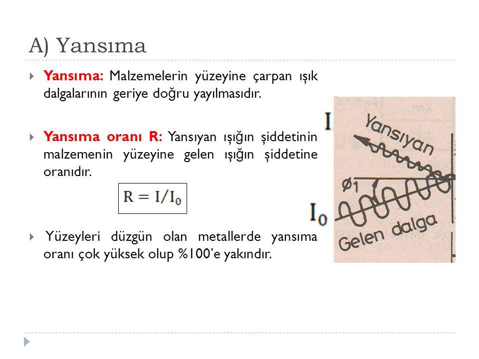 A) Yansıma Yansıma: Malzemelerin yüzeyine çarpan ışık dalgalarının geriye doğru yayılmasıdır.