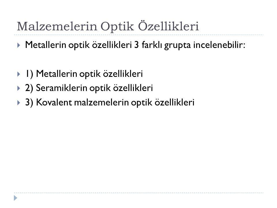 Malzemelerin Optik Özellikleri
