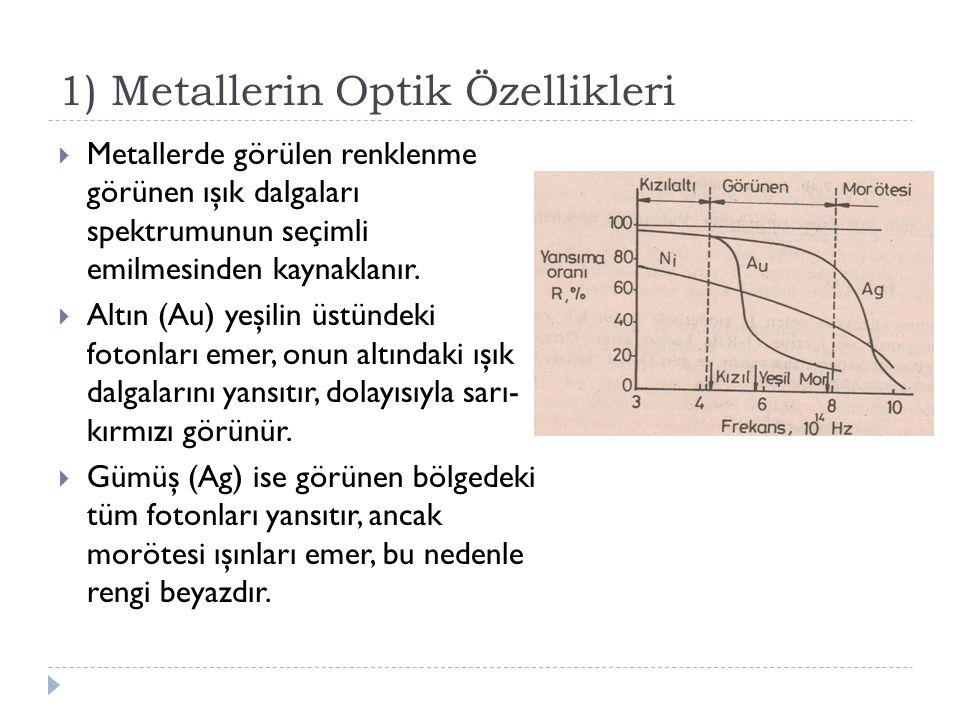 1) Metallerin Optik Özellikleri