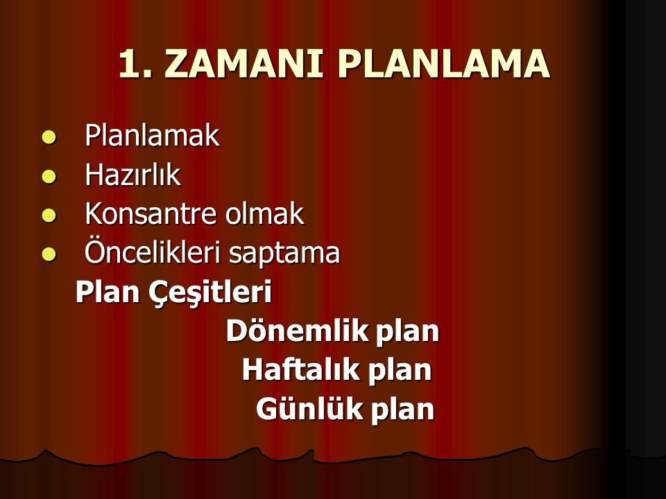 1. ZAMANI PLANLAMA Planlamak Hazırlık Konsantre olmak