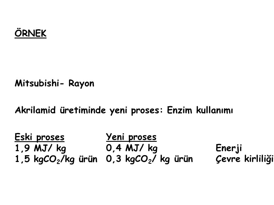 ÖRNEK Mitsubishi- Rayon. Akrilamid üretiminde yeni proses: Enzim kullanımı. Eski proses. 1,9 MJ/ kg.