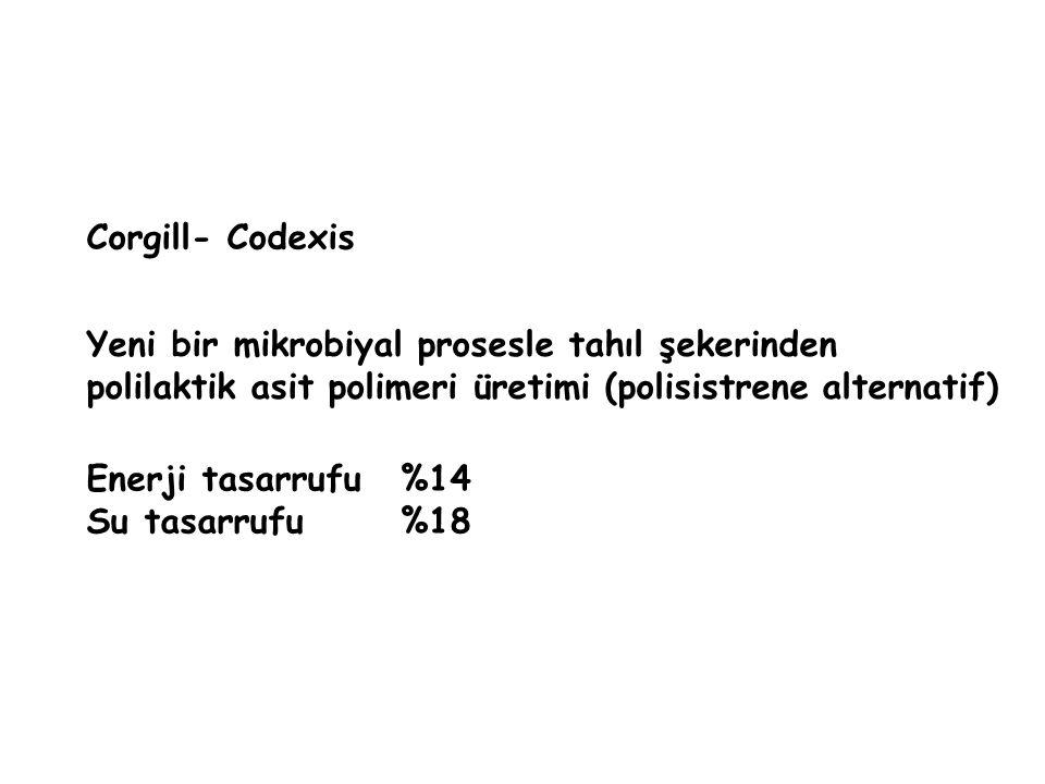 Corgill- Codexis Yeni bir mikrobiyal prosesle tahıl şekerinden. polilaktik asit polimeri üretimi (polisistrene alternatif)