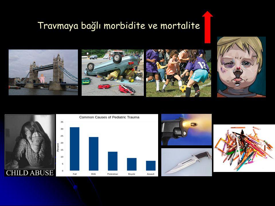 Travmaya bağlı morbidite ve mortalite