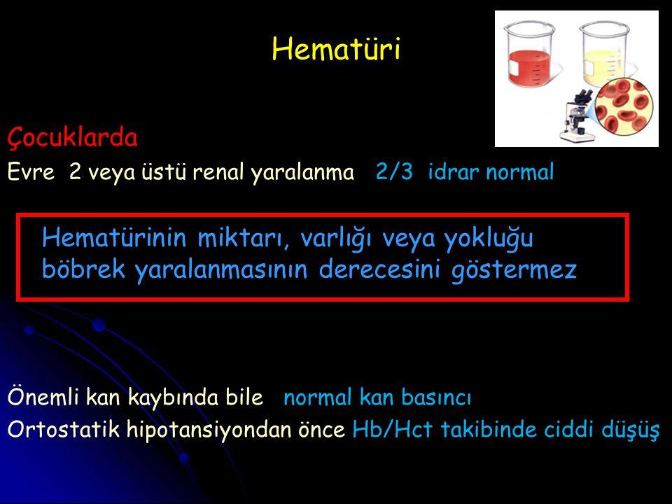 Hematüri Çocuklarda. Evre 2 veya üstü renal yaralanma 2/3 idrar normal. Önemli kan kaybında bile normal kan basıncı.