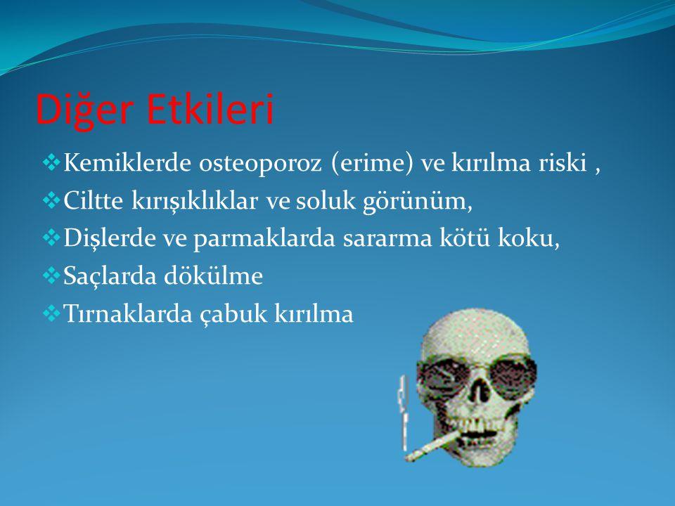 Diğer Etkileri Kemiklerde osteoporoz (erime) ve kırılma riski ,