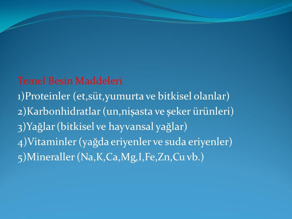 Temel Besin Maddeleri 1)Proteinler (et,süt,yumurta ve bitkisel olanlar) 2)Karbonhidratlar (un,nişasta ve şeker ürünleri) 3)Yağlar (bitkisel ve hayvansal yağlar) 4)Vitaminler (yağda eriyenler ve suda eriyenler) 5)Mineraller (Na,K,Ca,Mg,I,Fe,Zn,Cu vb.)