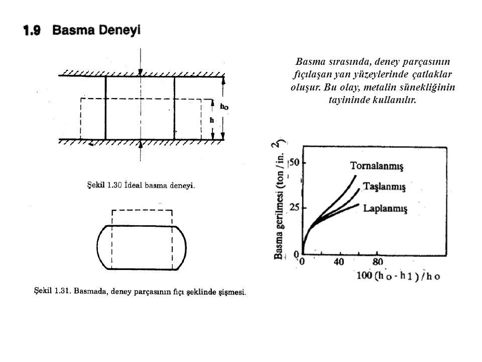 Basma sırasında, deney parçasının fıçılaşan yan yüzeylerinde çatlaklar oluşur.