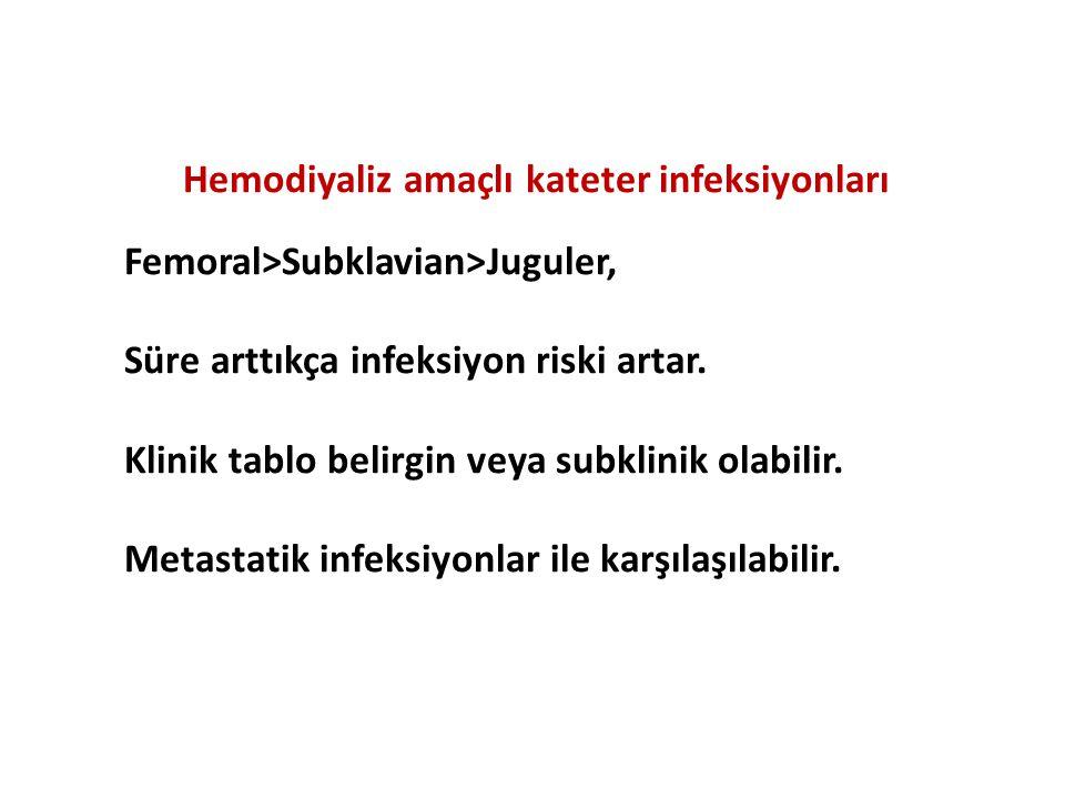 Hemodiyaliz amaçlı kateter infeksiyonları