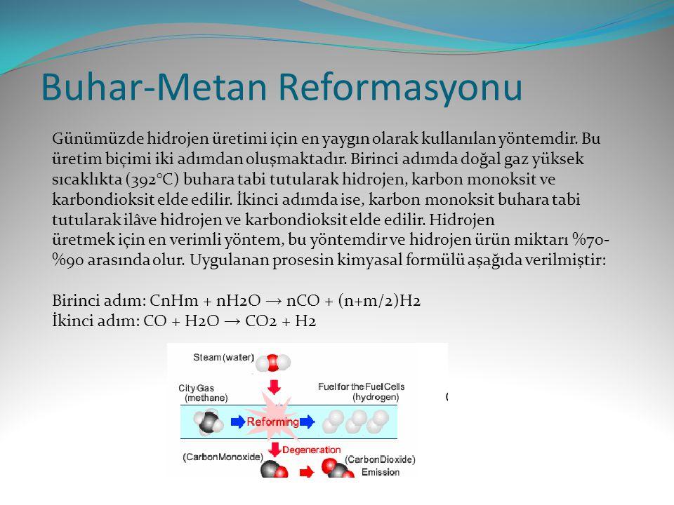 Buhar-Metan Reformasyonu