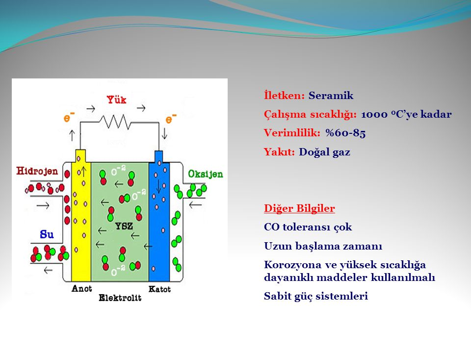İletken: Seramik Çalışma sıcaklığı: 1000 0C'ye kadar. Verimlilik: %60-85. Yakıt: Doğal gaz. Diğer Bilgiler.