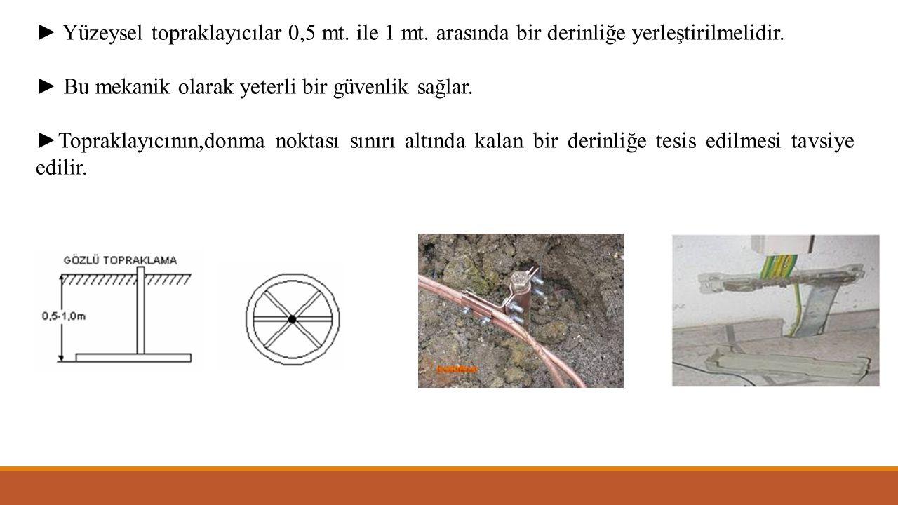 ► Yüzeysel topraklayıcılar 0,5 mt. ile 1 mt