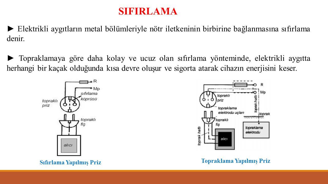 SIFIRLAMA ► Elektrikli aygıtların metal bölümleriyle nötr iletkeninin birbirine bağlanmasına sıfırlama denir.