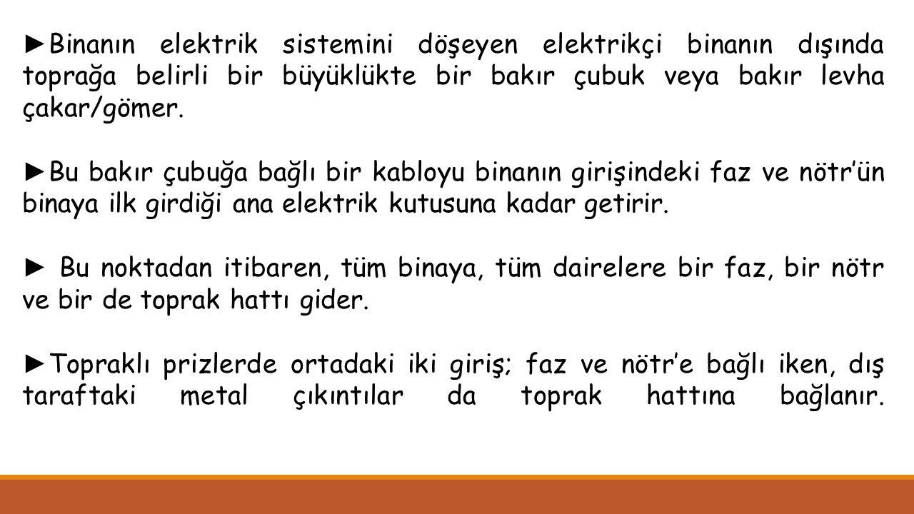 ►Binanın elektrik sistemini döşeyen elektrikçi binanın dışında toprağa belirli bir büyüklükte bir bakır çubuk veya bakır levha çakar/gömer.