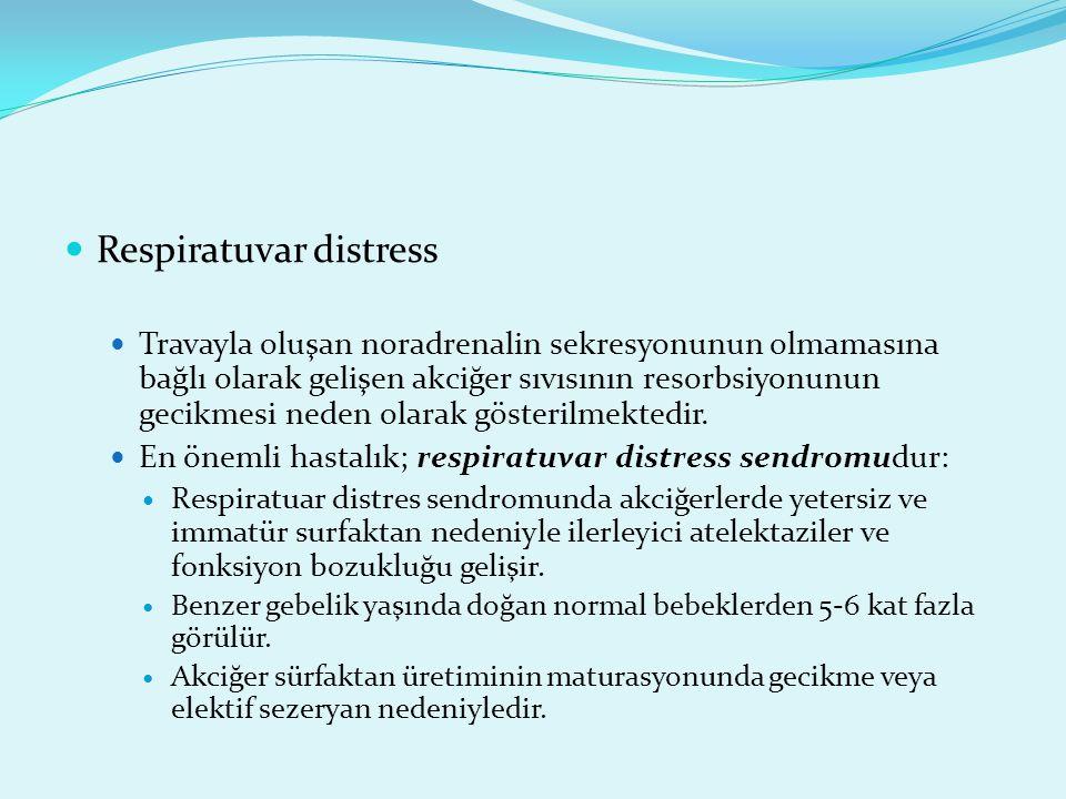 Respiratuvar distress