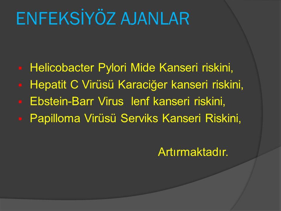 ENFEKSİYÖZ AJANLAR Helicobacter Pylori Mide Kanseri riskini,