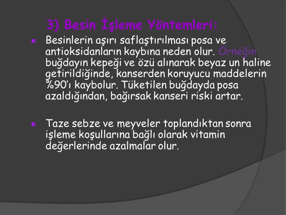 3) Besin İşleme Yöntemleri: