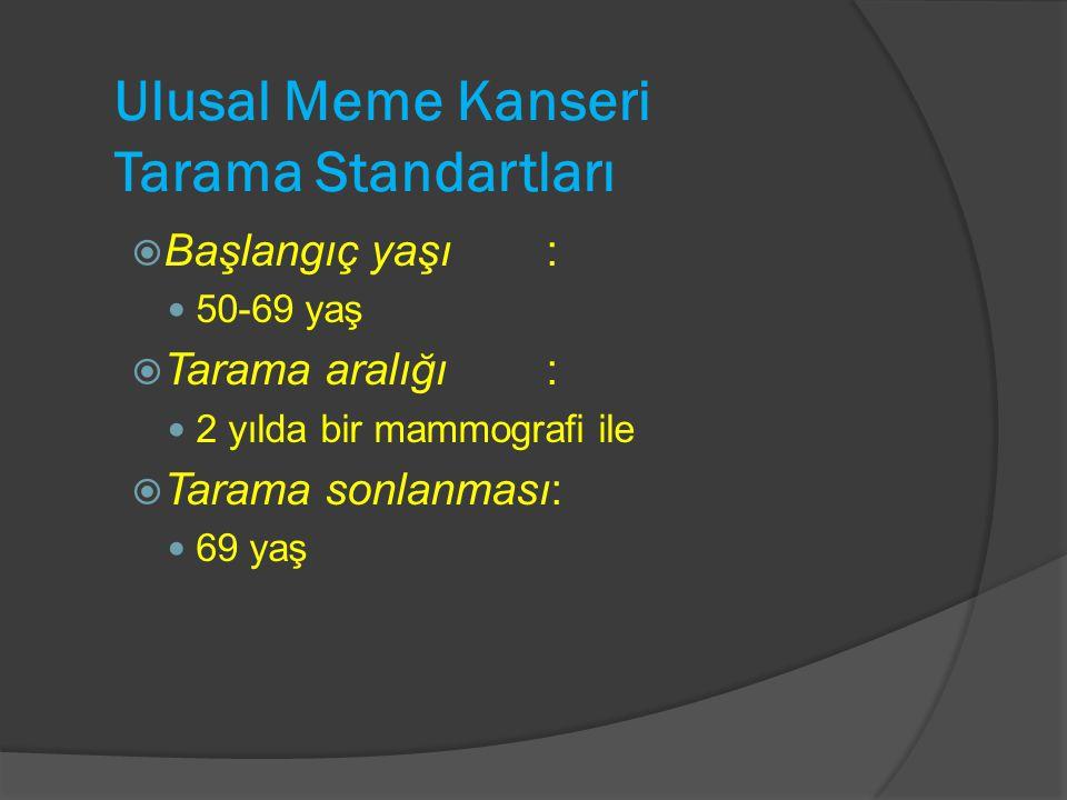 Ulusal Meme Kanseri Tarama Standartları