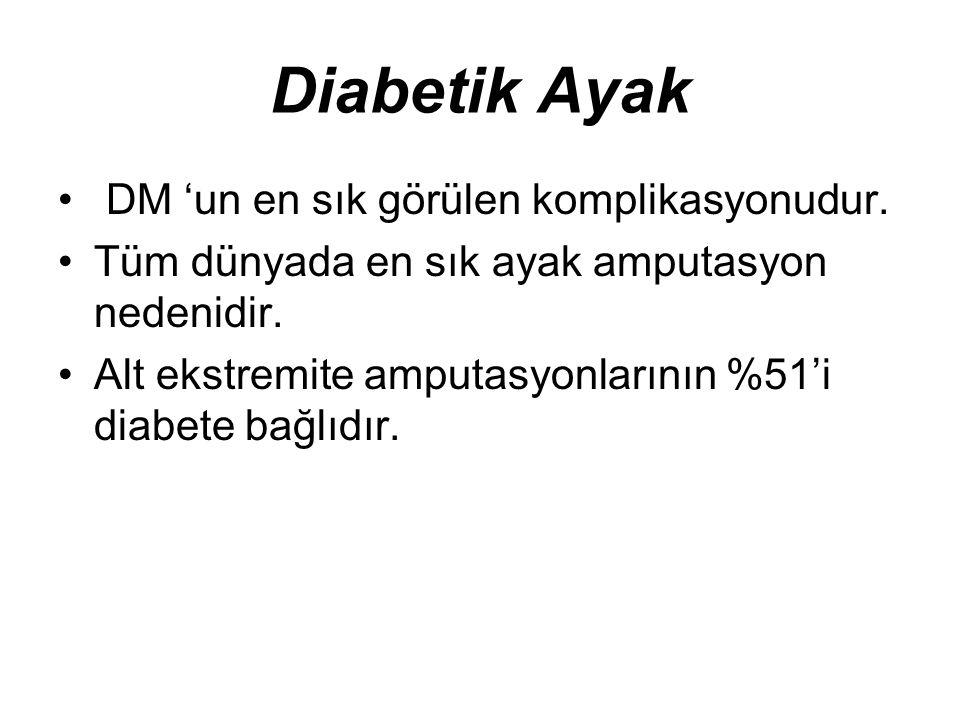 Diabetik Ayak DM 'un en sık görülen komplikasyonudur.