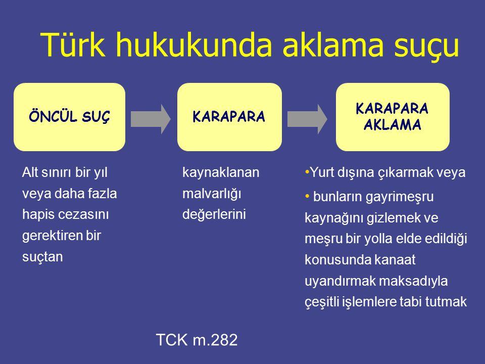 Türk hukukunda aklama suçu
