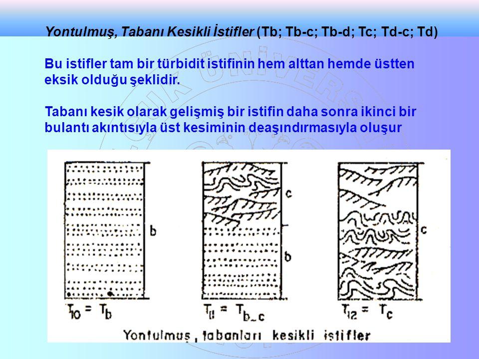 Yontulmuş, Tabanı Kesikli İstifler (Tb; Tb-c; Tb-d; Tc; Td-c; Td)