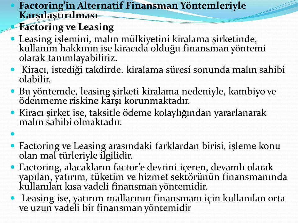 Factoring'in Alternatif Finansman Yöntemleriyle Karşılaştırılması