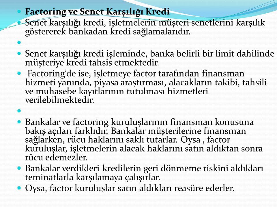 Factoring ve Senet Karşılığı Kredi