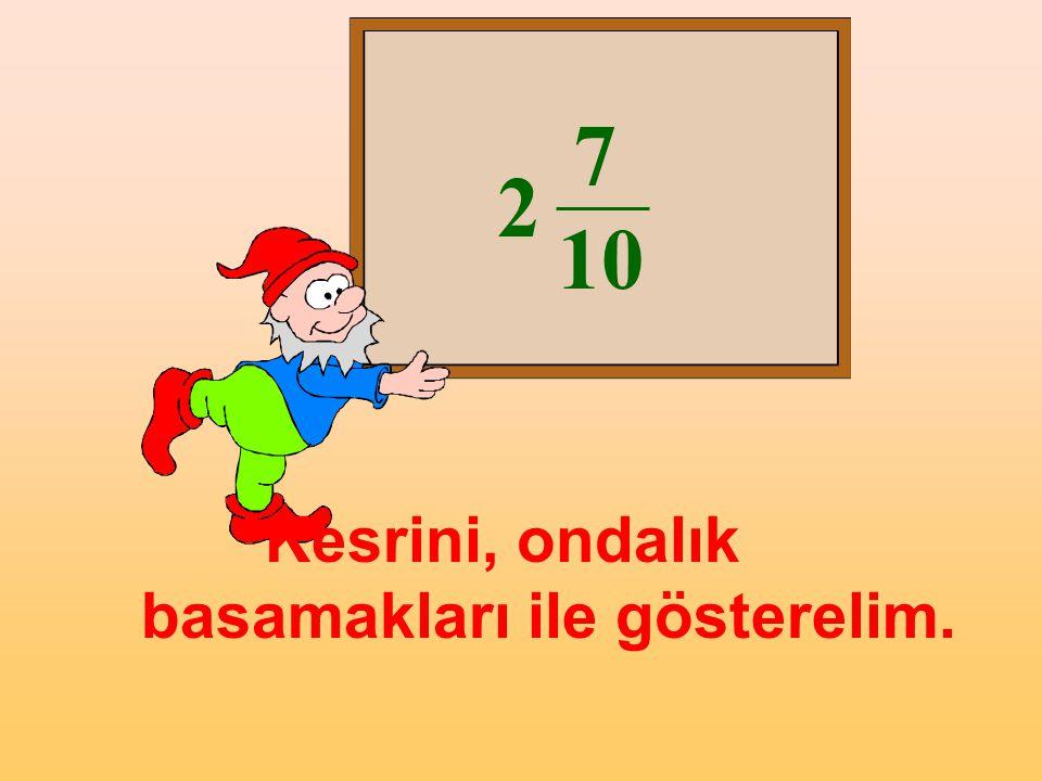 7 10 2 Kesrini, ondalık basamakları ile gösterelim.