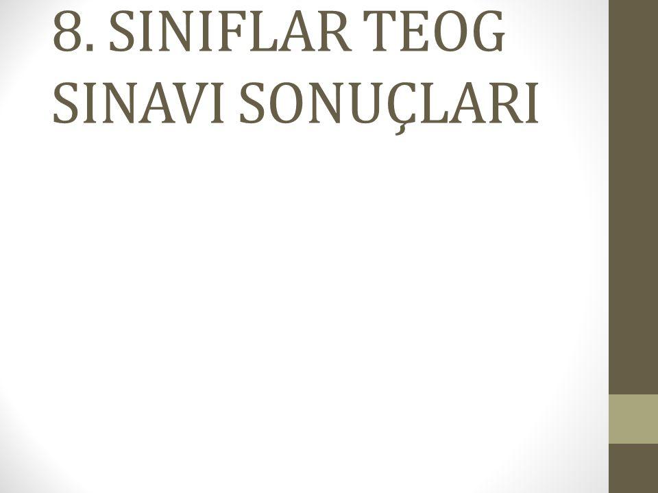 8. SINIFLAR TEOG SINAVI SONUÇLARI