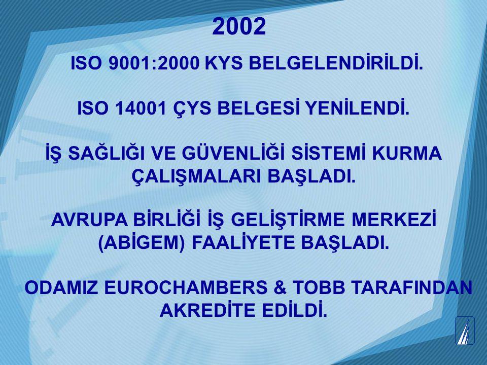 2002 ISO 14001 ÇYS BELGESİ YENİLENDİ.