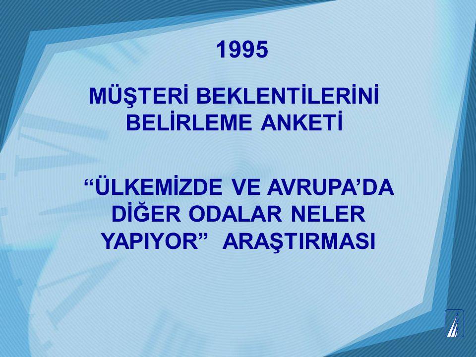 1995 MÜŞTERİ BEKLENTİLERİNİ BELİRLEME ANKETİ
