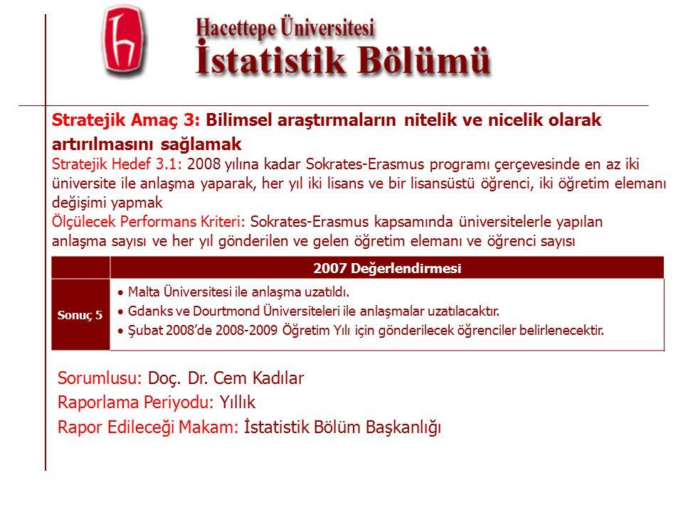 Stratejik Amaç 3: Bilimsel araştırmaların nitelik ve nicelik olarak