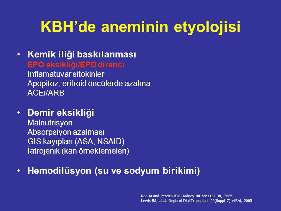 KBH'de aneminin etyolojisi