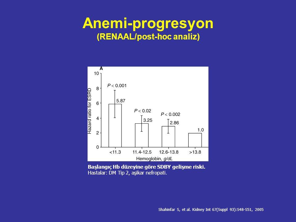 Anemi-progresyon (RENAAL/post-hoc analiz)