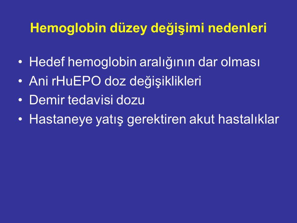 Hemoglobin düzey değişimi nedenleri