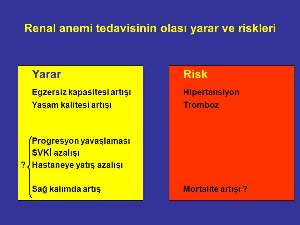 Renal anemi tedavisinin olası yarar ve riskleri